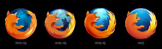 Evoluce loga Firefoxu